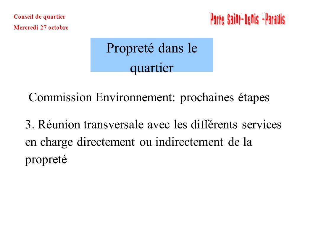 Conseil de quartier Mercredi 27 octobre Commission Environnement: prochaines étapes Propreté dans le quartier 3. Réunion transversale avec les différe