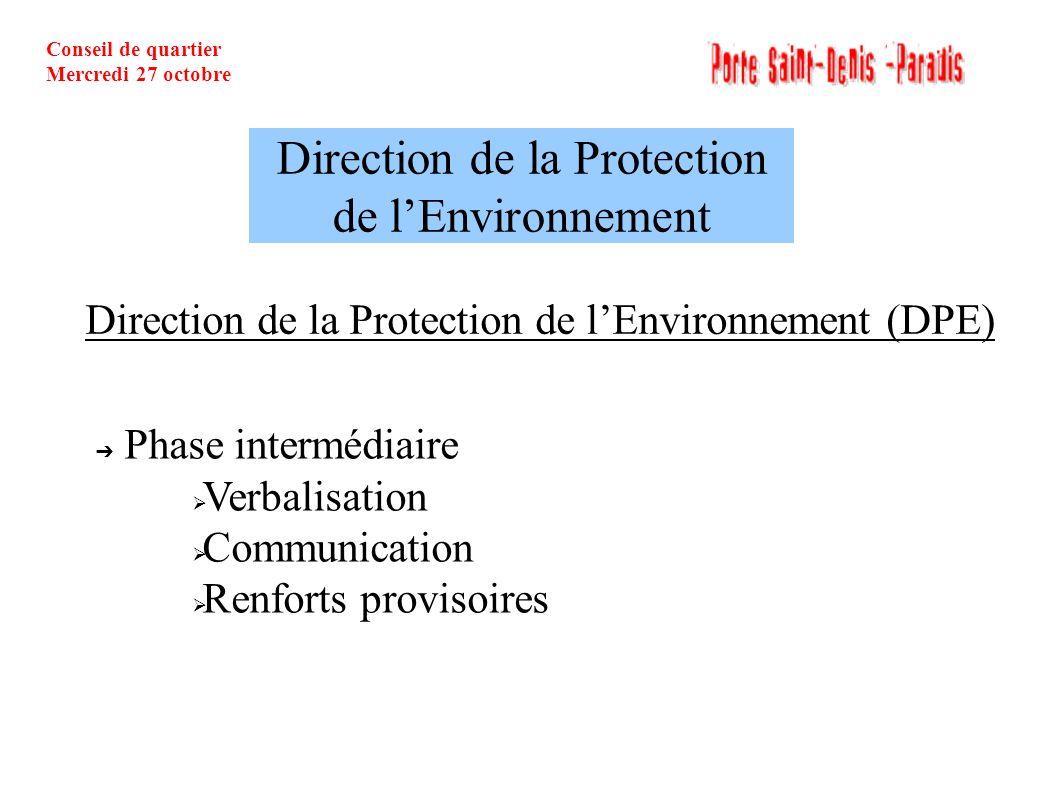 Conseil de quartier Mercredi 27 octobre Phase intermédiaire Verbalisation Communication Renforts provisoires Direction de la Protection de lEnvironnem