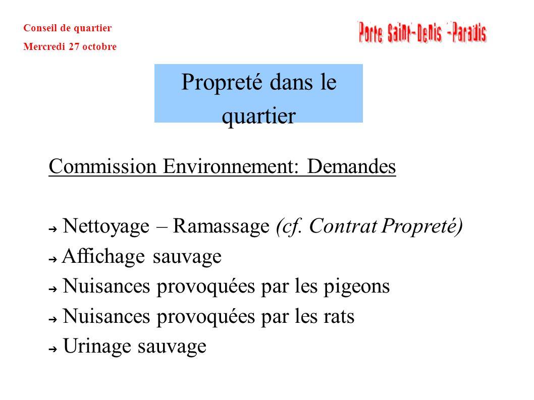 Conseil de quartier Mercredi 27 octobre Commission Environnement: Demandes Nettoyage – Ramassage (cf. Contrat Propreté) Affichage sauvage Nuisances pr