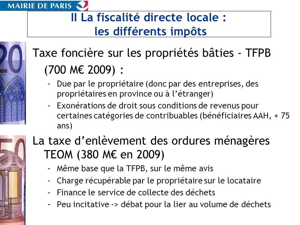 II La fiscalité directe locale : les différents impôts Taxe foncière sur les propriétés bâties - TFPB (700 M 2009) : –Due par le propriétaire (donc pa