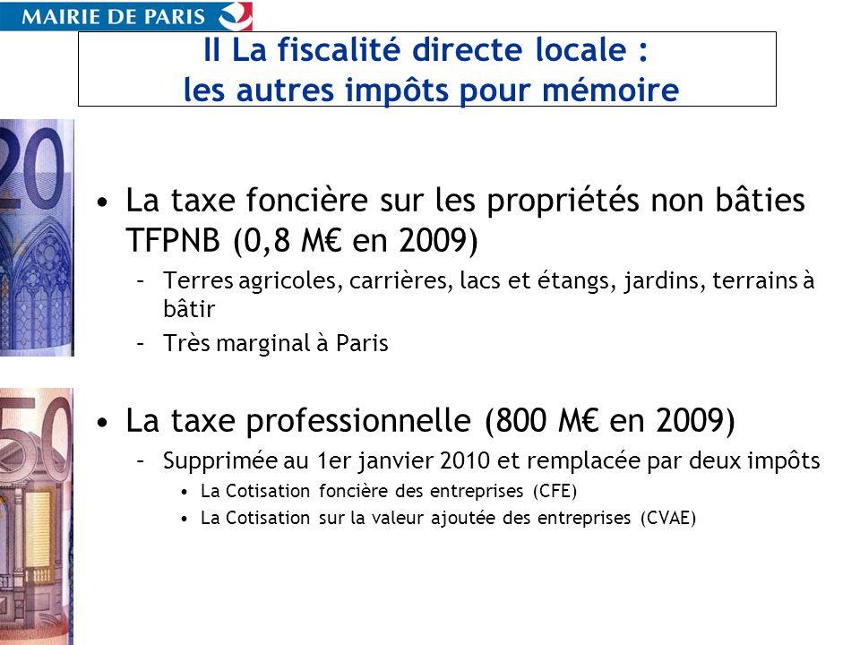 II La fiscalité directe locale : les autres impôts pour mémoire La taxe foncière sur les propriétés non bâties TFPNB (0,8 M en 2009) –Terres agricoles