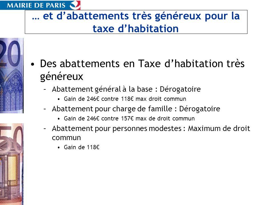 … et dabattements très généreux pour la taxe dhabitation Des abattements en Taxe dhabitation très généreux –Abattement général à la base : Dérogatoire