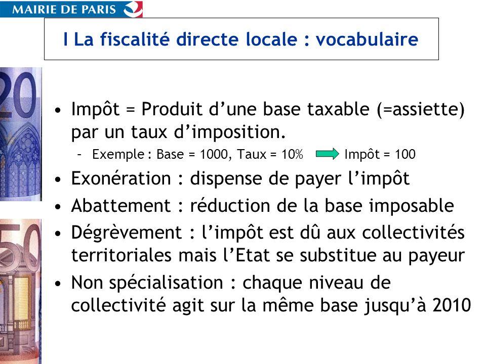 I La fiscalité directe locale : vocabulaire Impôt = Produit dune base taxable (=assiette) par un taux dimposition. –Exemple : Base = 1000, Taux = 10%
