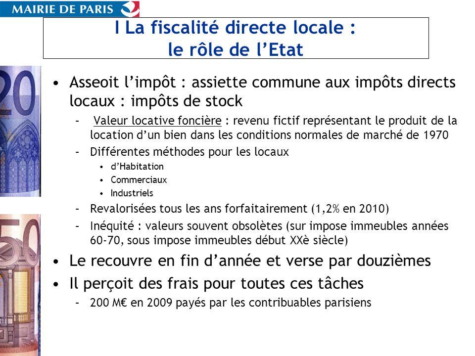 I La fiscalité directe locale : le rôle de lEtat Asseoit limpôt : assiette commune aux impôts directs locaux : impôts de stock – Valeur locative fonci