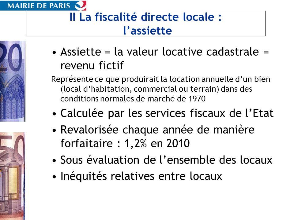 II La fiscalité directe locale : lassiette Assiette = la valeur locative cadastrale = revenu fictif Représente ce que produirait la location annuelle