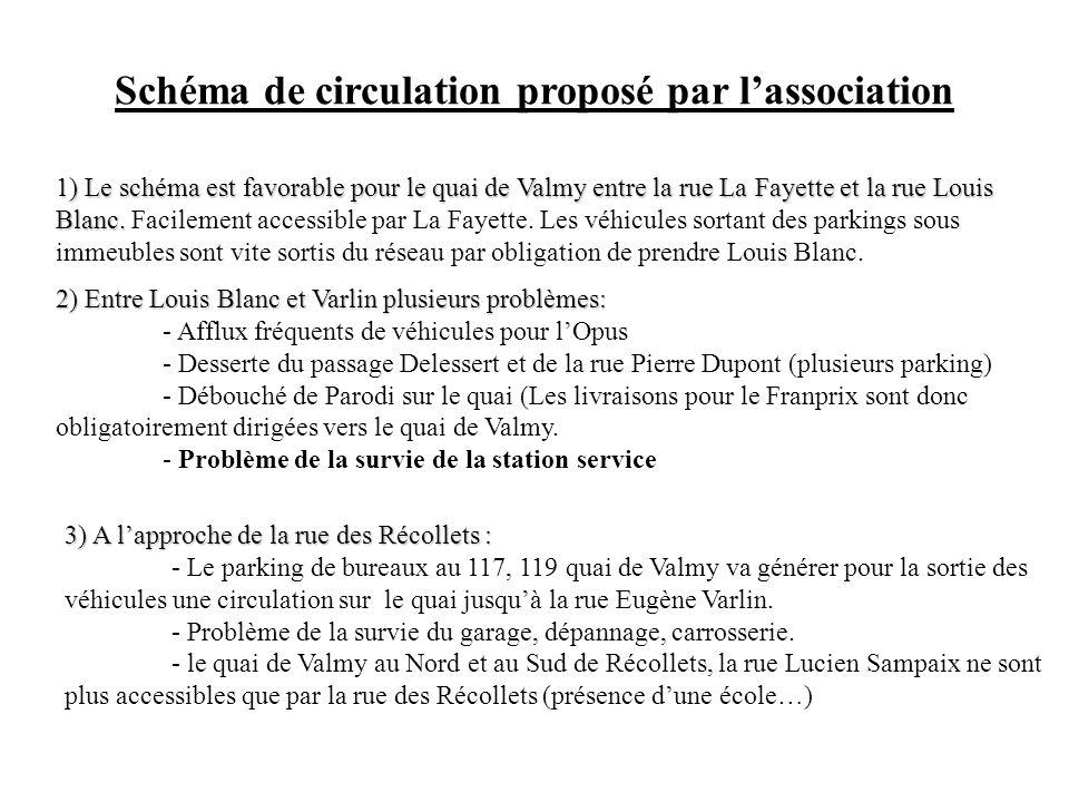 Schéma de circulation proposé par lassociation 1) Le schéma est favorable pour le quai de Valmy entre la rue La Fayette et la rue Louis Blanc. 1) Le s