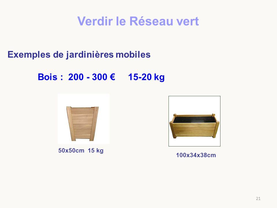 21 Verdir le Réseau vert 50x50cm 15 kg 100x34x38cm Exemples de jardinières mobiles Bois : 200 - 300 15-20 kg
