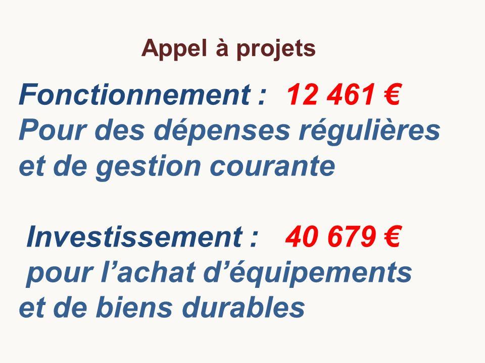Appel à projets Fonctionnement : 12 461 Pour des dépenses régulières et de gestion courante Investissement : 40 679 pour lachat déquipements et de biens durables
