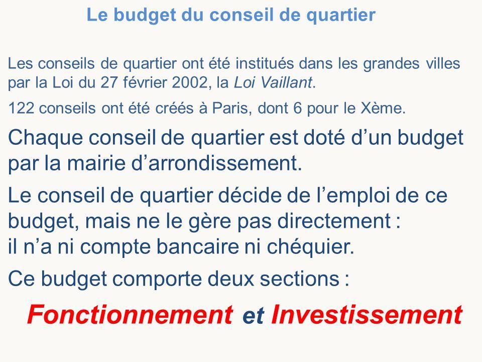 Fonctionnement : 3 306 annuels pour les dépenses régulières et de gestion courante Investissement : 8 264 annuels pour lachat déquipements et de biens durables Le budget du conseil de quartier