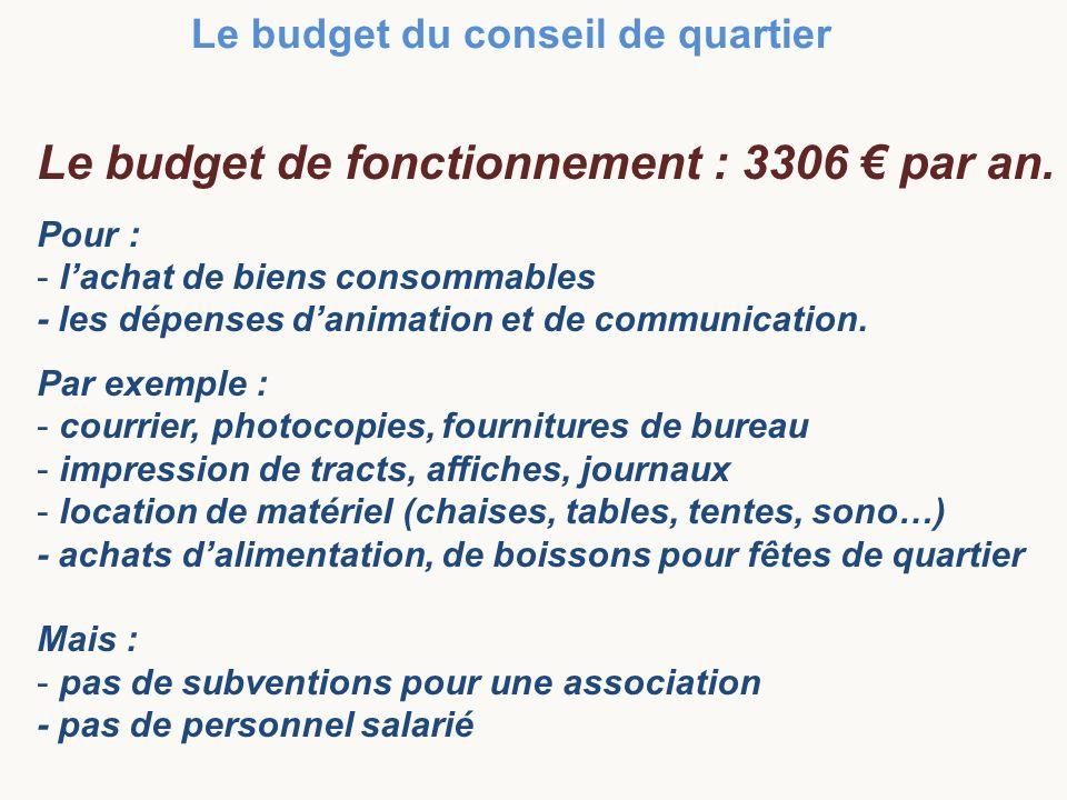 Le budget de fonctionnement : 3306 par an.