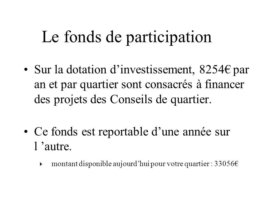 Le fonds de participation Sur la dotation dinvestissement, 8254 par an et par quartier sont consacrés à financer des projets des Conseils de quartier.