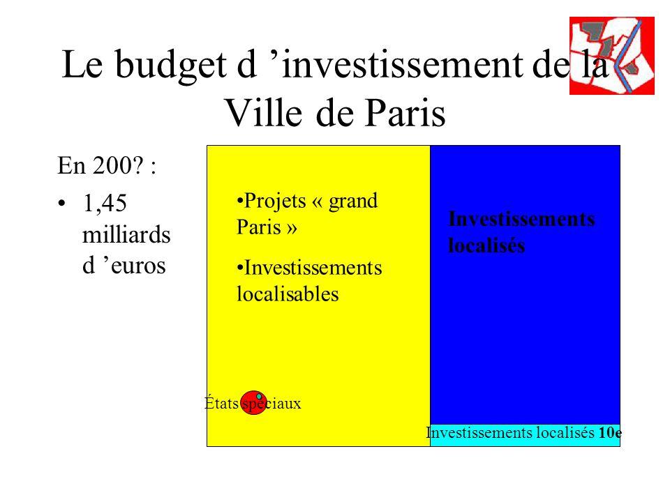 Le budget d investissement de la Ville de Paris En 200.
