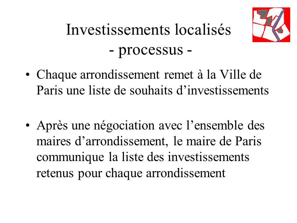 Investissements localisés - processus - Chaque arrondissement remet à la Ville de Paris une liste de souhaits dinvestissements Après une négociation avec lensemble des maires darrondissement, le maire de Paris communique la liste des investissements retenus pour chaque arrondissement