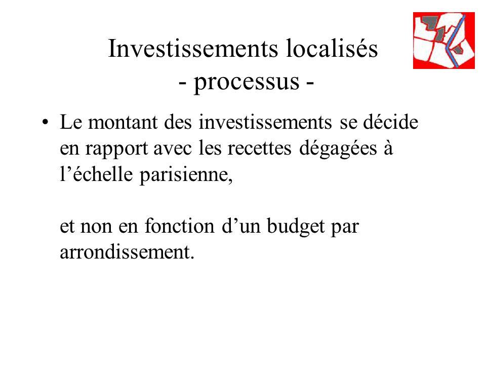 Investissements localisés - processus - Le montant des investissements se décide en rapport avec les recettes dégagées à léchelle parisienne, et non en fonction dun budget par arrondissement.