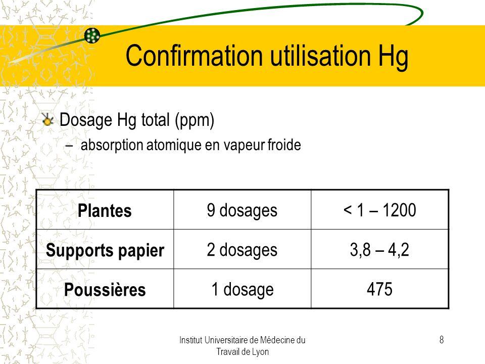 Institut Universitaire de Médecine du Travail de Lyon 8 Confirmation utilisation Hg Dosage Hg total (ppm) –absorption atomique en vapeur froide Plantes 9 dosages< 1 – 1200 Supports papier 2 dosages3,8 – 4,2 Poussières 1 dosage475