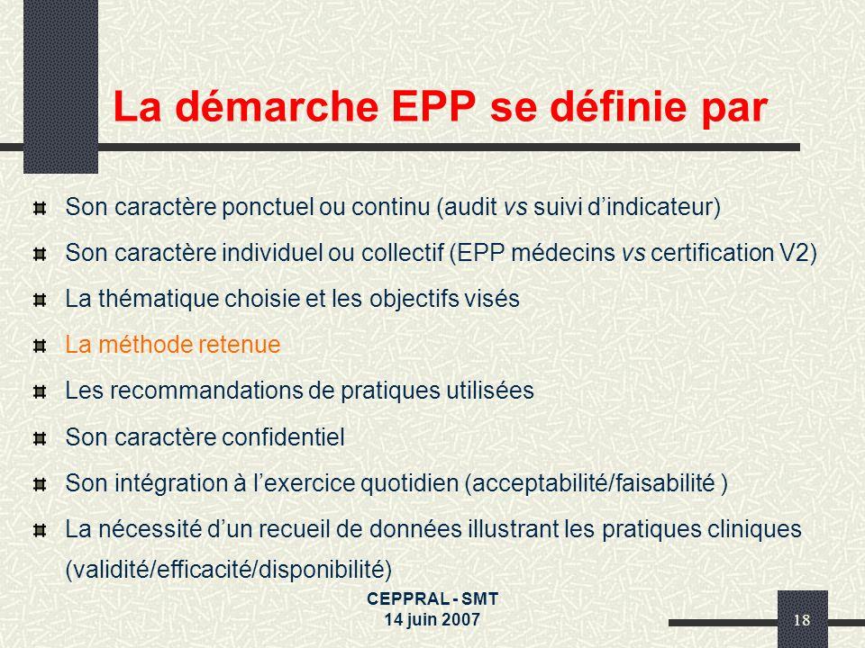 CEPPRAL - SMT 14 juin 200718 La démarche EPP se définie par Son caractère ponctuel ou continu (audit vs suivi dindicateur) Son caractère individuel ou
