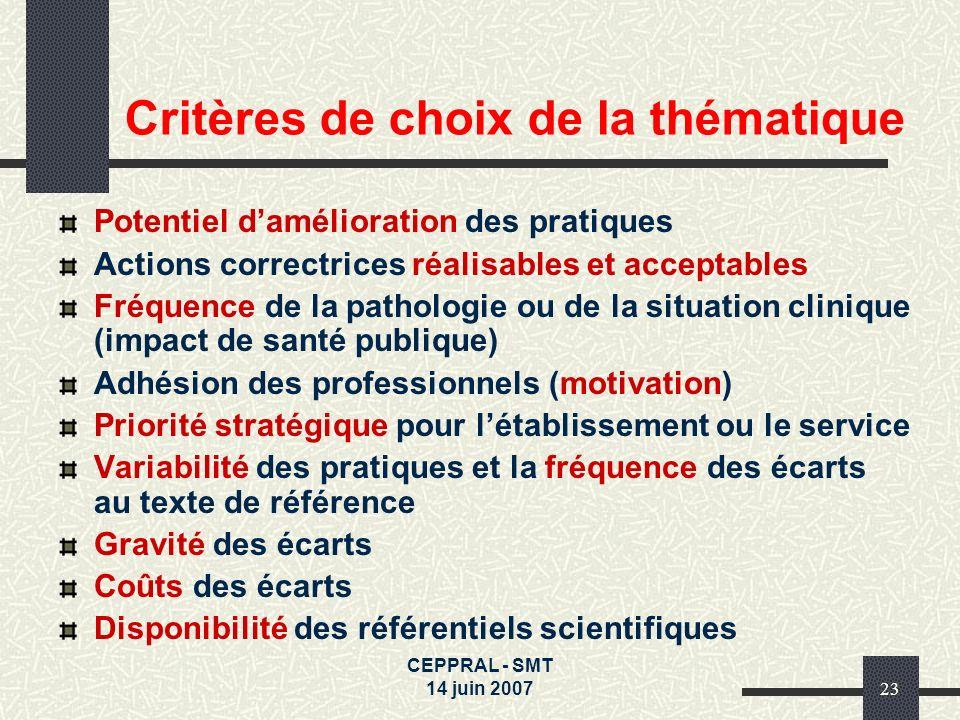 CEPPRAL - SMT 14 juin 200723 Critères de choix de la thématique Potentiel damélioration des pratiques Actions correctrices réalisables et acceptables