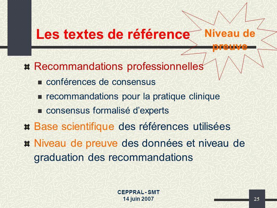 CEPPRAL - SMT 14 juin 200725 Les textes de référence Recommandations professionnelles conférences de consensus recommandations pour la pratique cliniq