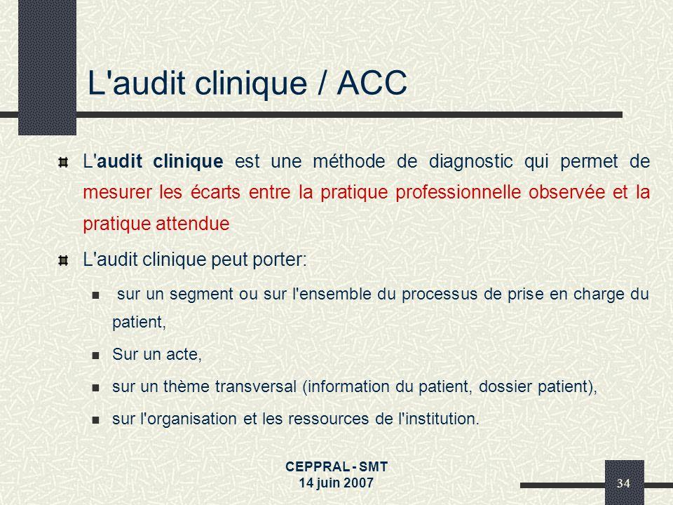 CEPPRAL - SMT 14 juin 200734 L'audit clinique / ACC L'audit clinique est une méthode de diagnostic qui permet de mesurer les écarts entre la pratique