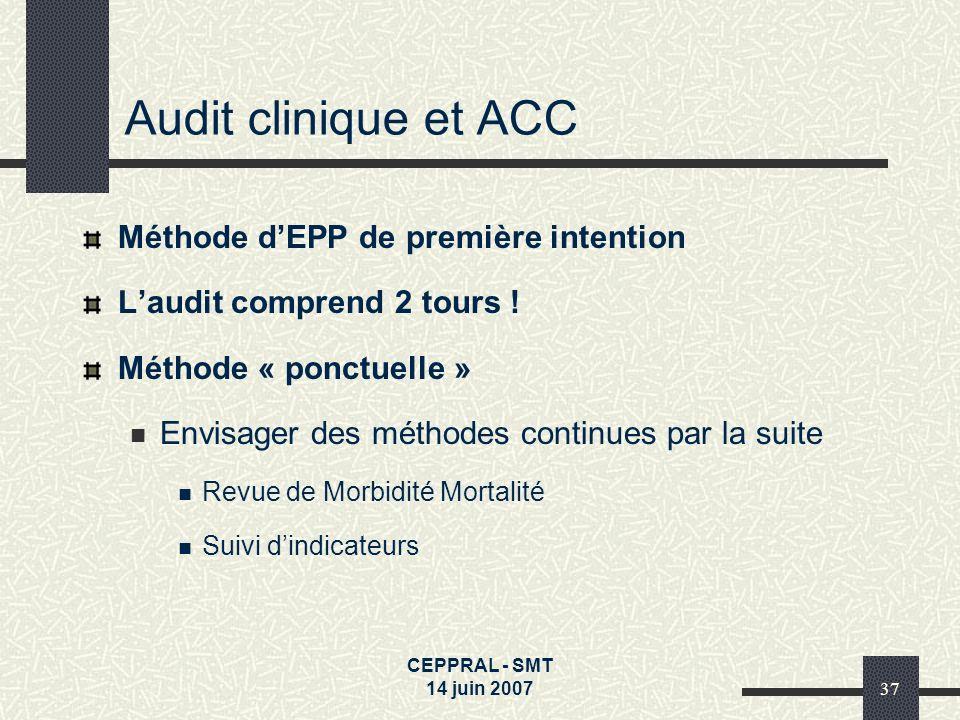 CEPPRAL - SMT 14 juin 200737 Audit clinique et ACC Méthode dEPP de première intention Laudit comprend 2 tours ! Méthode « ponctuelle » Envisager des m