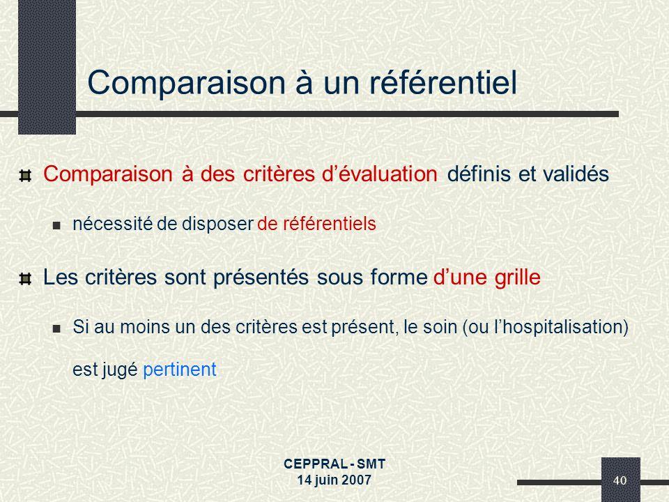 CEPPRAL - SMT 14 juin 200740 Comparaison à un référentiel Comparaison à des critères dévaluation définis et validés nécessité de disposer de référenti