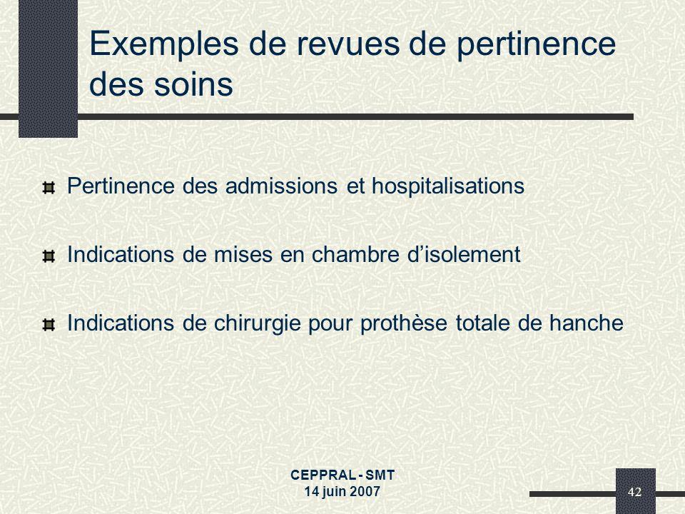 CEPPRAL - SMT 14 juin 200742 Exemples de revues de pertinence des soins Pertinence des admissions et hospitalisations Indications de mises en chambre