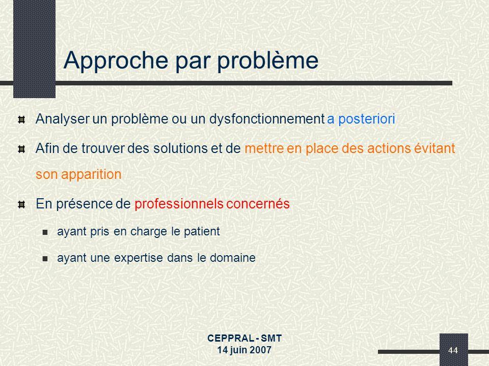 CEPPRAL - SMT 14 juin 200744 Approche par problème Analyser un problème ou un dysfonctionnement a posteriori Afin de trouver des solutions et de mettr