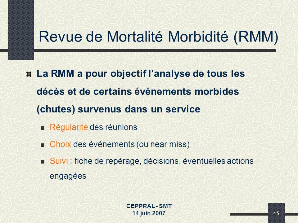 CEPPRAL - SMT 14 juin 200745 Revue de Mortalité Morbidité (RMM) La RMM a pour objectif l'analyse de tous les décès et de certains événements morbides