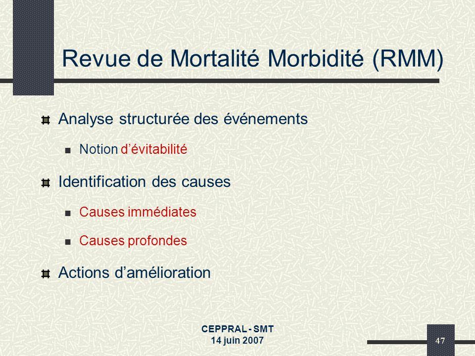 CEPPRAL - SMT 14 juin 200747 Revue de Mortalité Morbidité (RMM) Analyse structurée des événements Notion dévitabilité Identification des causes Causes