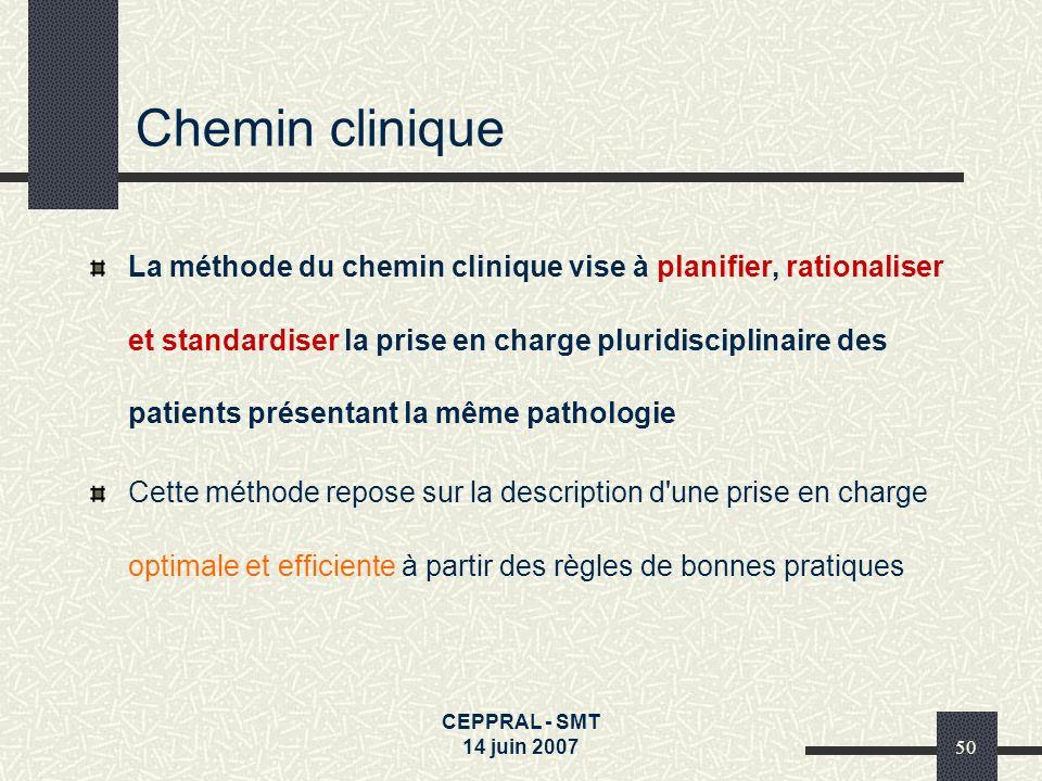 CEPPRAL - SMT 14 juin 200750 Chemin clinique La méthode du chemin clinique vise à planifier, rationaliser et standardiser la prise en charge pluridisc