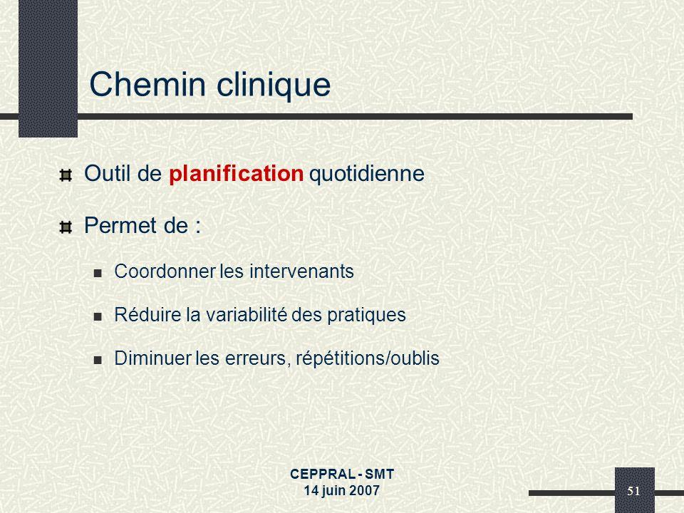 CEPPRAL - SMT 14 juin 200751 Chemin clinique Outil de planification quotidienne Permet de : Coordonner les intervenants Réduire la variabilité des pra