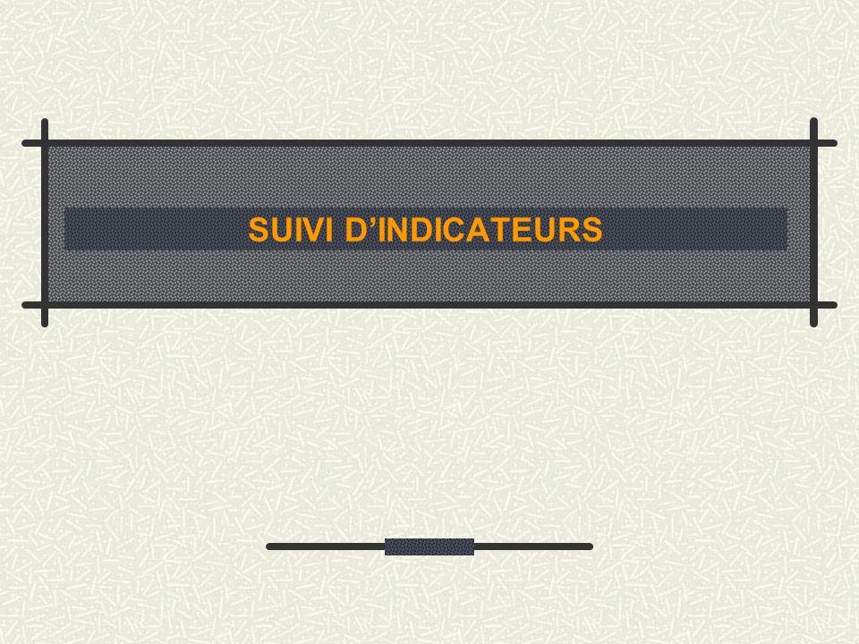 SUIVI DINDICATEURS