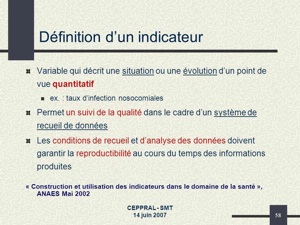 CEPPRAL - SMT 14 juin 200758 Définition dun indicateur Variable qui décrit une situation ou une évolution dun point de vue quantitatif ex. : taux dinf