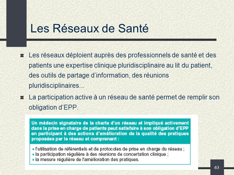 CEPPRAL - SMT 14 juin 200763 Les Réseaux de Santé Les réseaux déploient auprès des professionnels de santé et des patients une expertise clinique plur