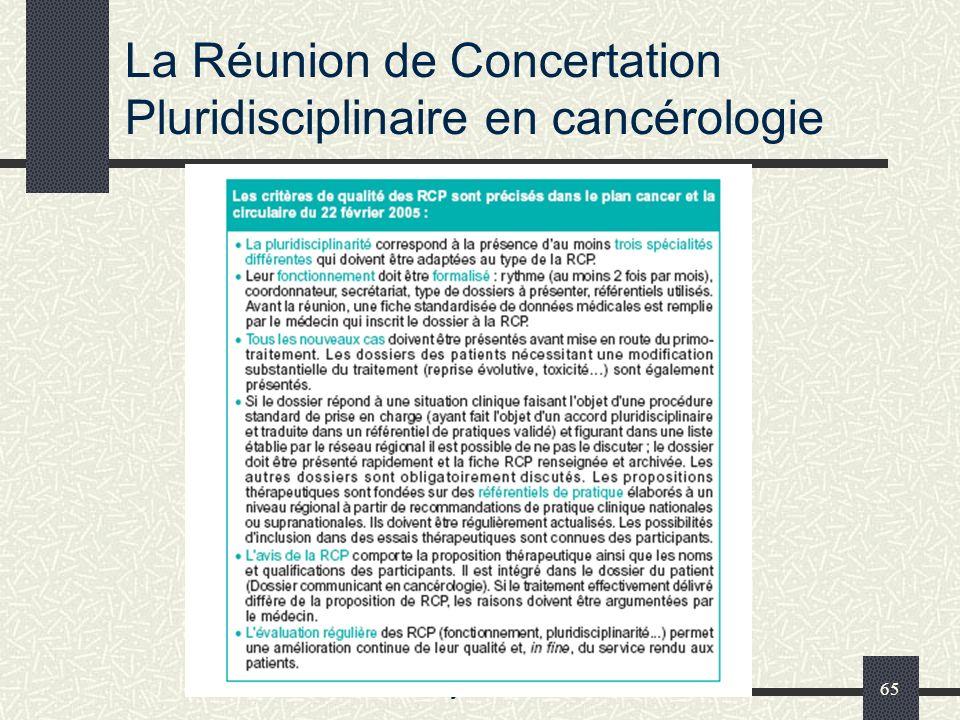 CEPPRAL - SMT 14 juin 200765 La Réunion de Concertation Pluridisciplinaire en cancérologie