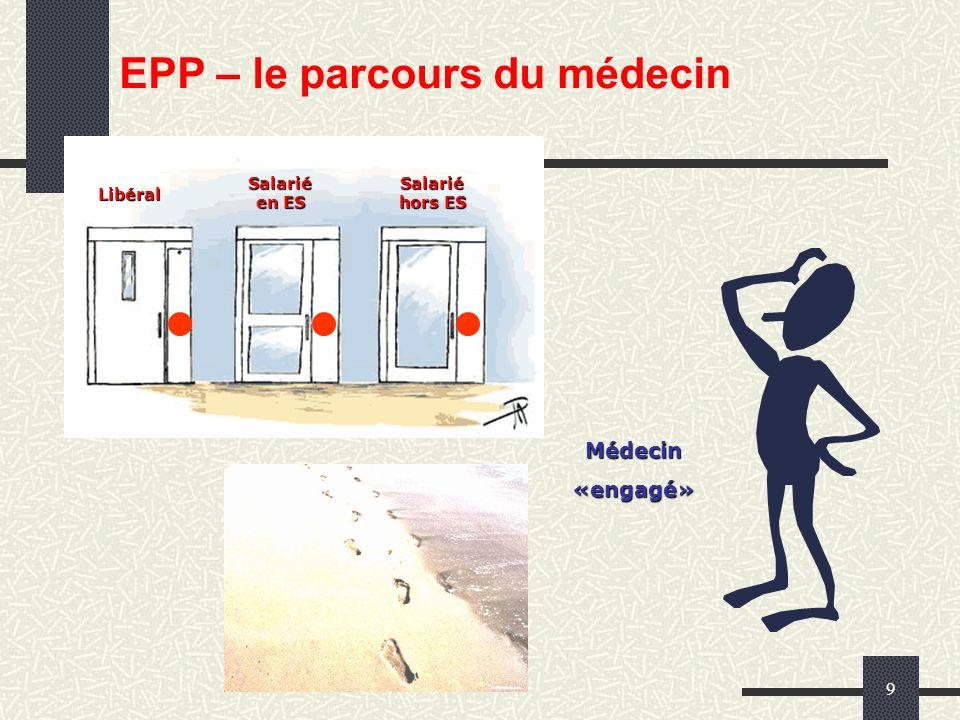9 Médecin«engagé» Libéral Salarié en ES en ES Salarié hors ES hors ES EPP – le parcours du médecin