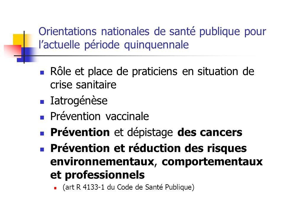 Orientations nationales de santé publique pour lactuelle période quinquennale Rôle et place de praticiens en situation de crise sanitaire Iatrogénèse Prévention vaccinale Prévention et dépistage des cancers Prévention et réduction des risques environnementaux, comportementaux et professionnels (art R 4133-1 du Code de Santé Publique)