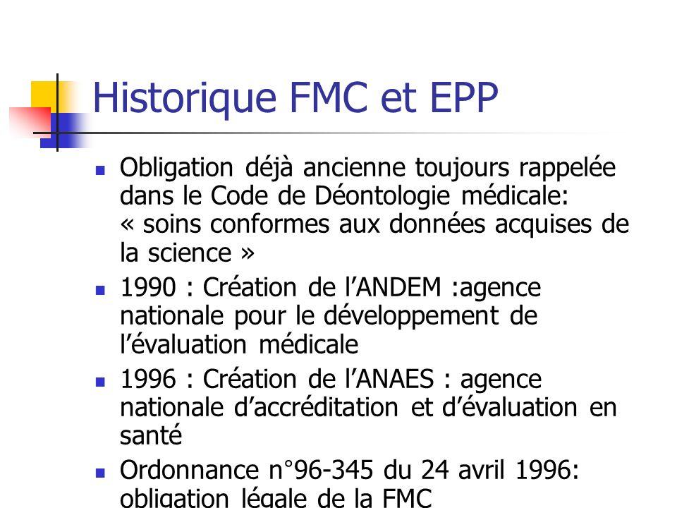 Historique FMC et EPP Obligation déjà ancienne toujours rappelée dans le Code de Déontologie médicale: « soins conformes aux données acquises de la science » 1990 : Création de lANDEM :agence nationale pour le développement de lévaluation médicale 1996 : Création de lANAES : agence nationale daccréditation et dévaluation en santé Ordonnance n°96-345 du 24 avril 1996: obligation légale de la FMC