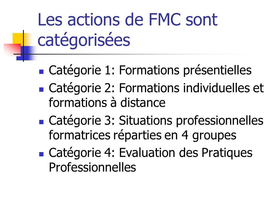 Les actions de FMC sont catégorisées Catégorie 1: Formations présentielles Catégorie 2: Formations individuelles et formations à distance Catégorie 3: Situations professionnelles formatrices réparties en 4 groupes Catégorie 4: Evaluation des Pratiques Professionnelles