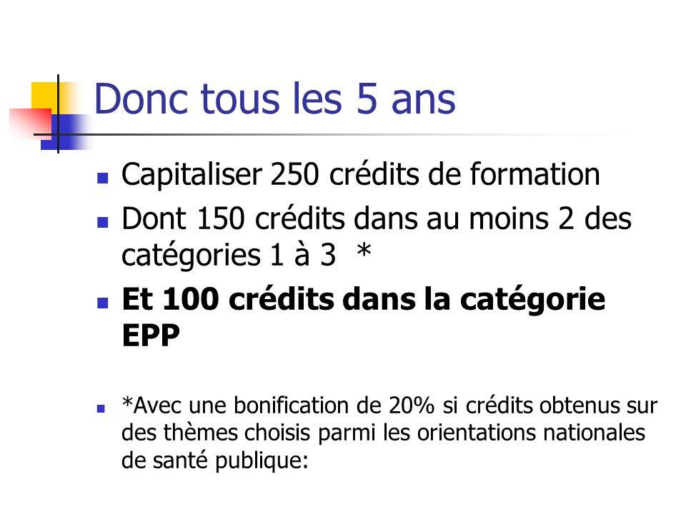 Donc tous les 5 ans Capitaliser 250 crédits de formation Dont 150 crédits dans au moins 2 des catégories 1 à 3 * Et 100 crédits dans la catégorie EPP *Avec une bonification de 20% si crédits obtenus sur des thèmes choisis parmi les orientations nationales de santé publique:
