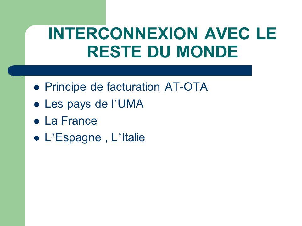 INTERCONNEXION AVEC LE RESTE DU MONDE Principe de facturation AT-OTA Les pays de l UMA La France L Espagne, L Italie
