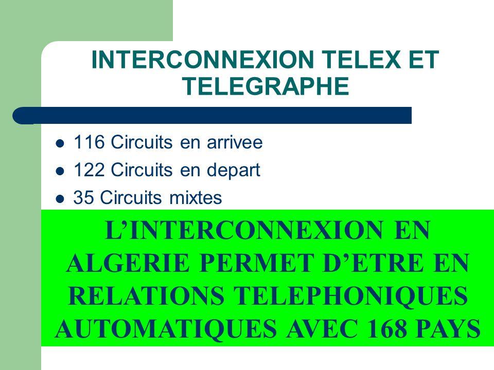INTERCONNEXION TELEX ET TELEGRAPHE 116 Circuits en arrivee 122 Circuits en depart 35 Circuits mixtes LINTERCONNEXION EN ALGERIE PERMET DETRE EN RELATI