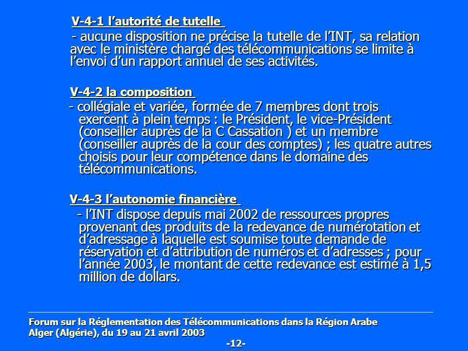V-4-1 lautorité de tutelle V-4-1 lautorité de tutelle - aucune disposition ne précise la tutelle de lINT, sa relation avec le ministère chargé des tél