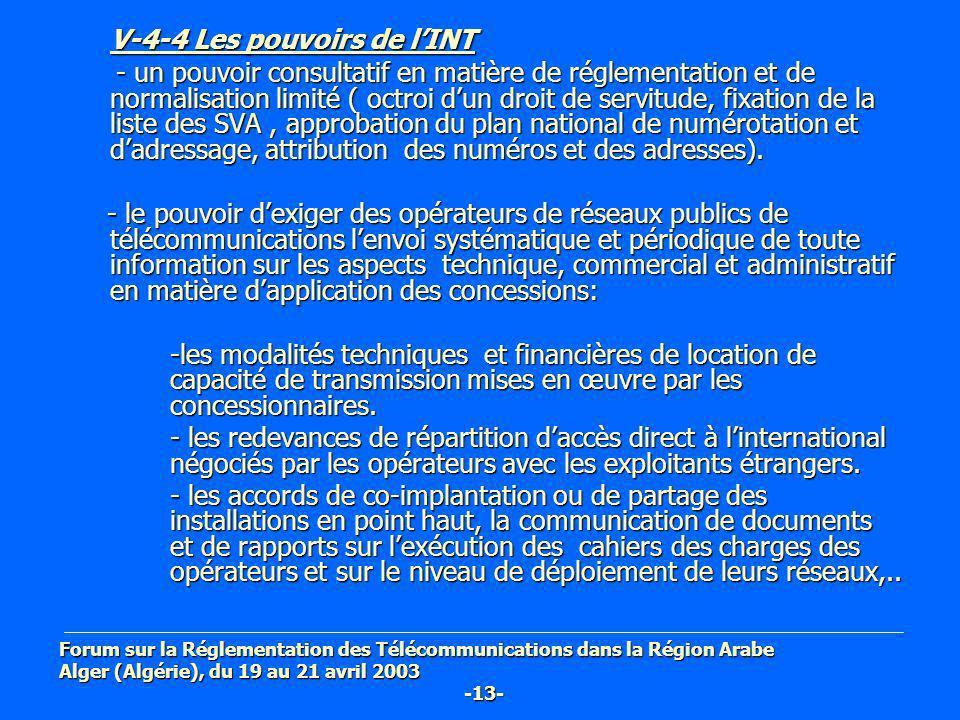 V-4-4 Les pouvoirs de lINT - un pouvoir consultatif en matière de réglementation et de normalisation limité ( octroi dun droit de servitude, fixation