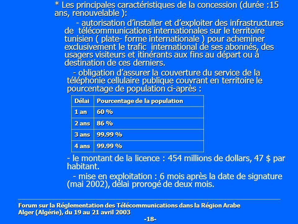 * Les principales caractéristiques de la concession (durée :15 ans, renouvelable ): autorisation dinstaller et dexploiter des infrastructures de téléc