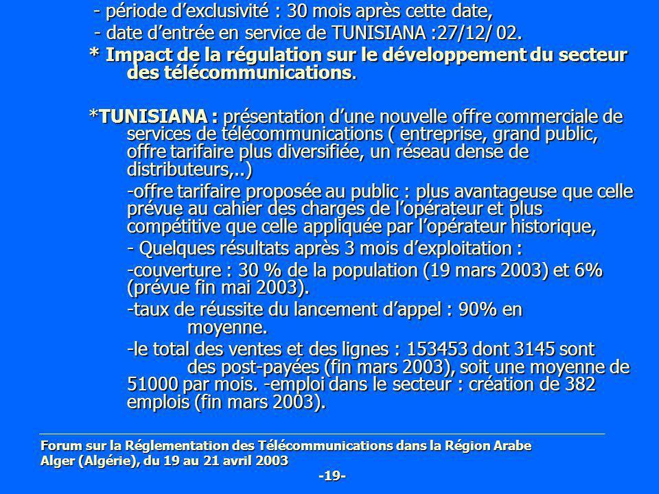 Forum sur la Réglementation des Télécommunications dans la Région Arabe Alger (Algérie), du 19 au 21 avril 2003 -19- - période dexclusivité : 30 mois