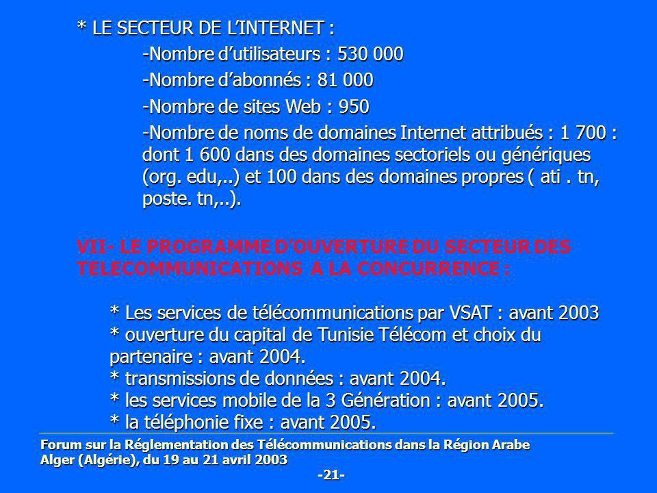 Forum sur la Réglementation des Télécommunications dans la Région Arabe Alger (Algérie), du 19 au 21 avril 2003 -21- * LE SECTEUR DE LINTERNET : -Nomb