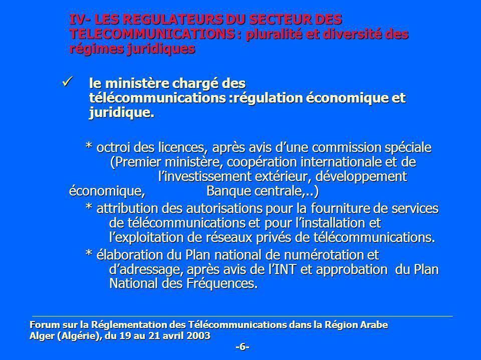 IV- LES REGULATEURS DU SECTEUR DES TELECOMMUNICATIONS : pluralité et diversité des régimes juridiques IV- LES REGULATEURS DU SECTEUR DES TELECOMMUNICA
