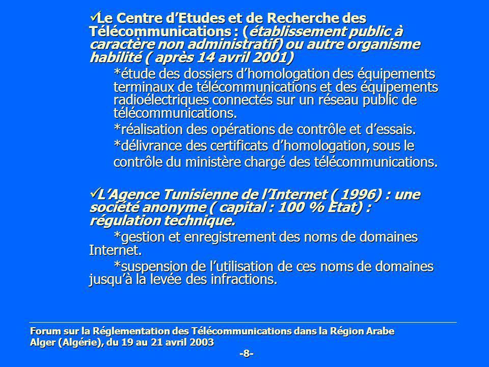 Le Centre dEtudes et de Recherche des Télécommunications : (établissement public à caractère non administratif) ou autre organisme habilité ( après 14