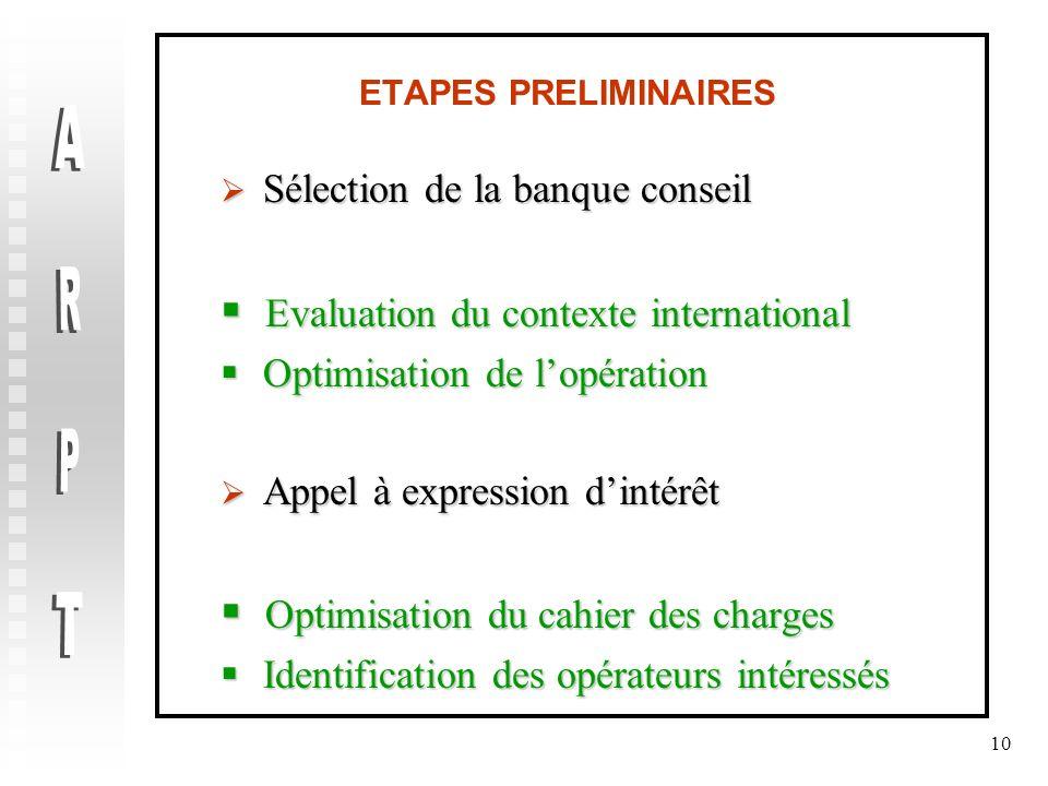 10 ETAPES PRELIMINAIRES Sélection de la banque conseil Sélection de la banque conseil Evaluation du contexte international Evaluation du contexte inte